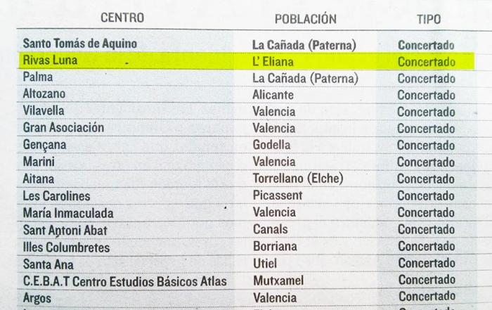 Rivas Luna segundo mejor centro de Secundaria de la CV